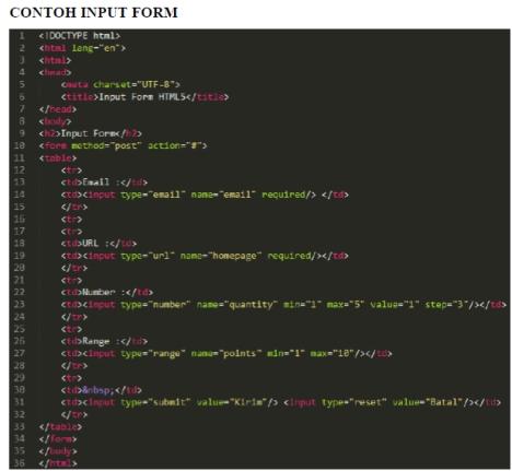 contoh input form